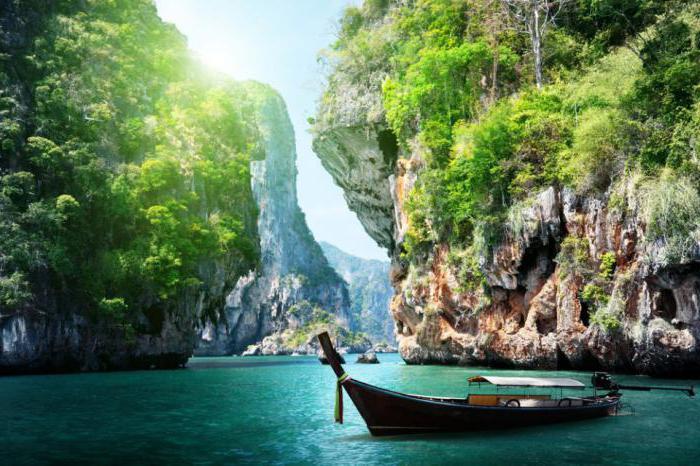 Tajland Siječanjsko vrijeme