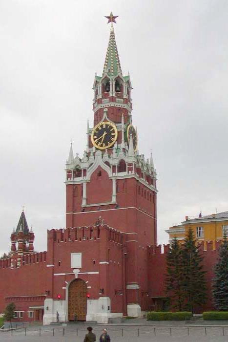 architektonické soubory Moskvy
