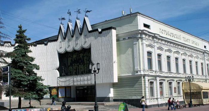 Позориште лутака Низхни Новгород