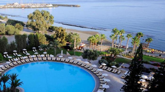 migliori hotel a Cipro per famiglie con bambini