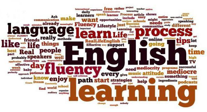 најбоље програме за учење енглеског језика