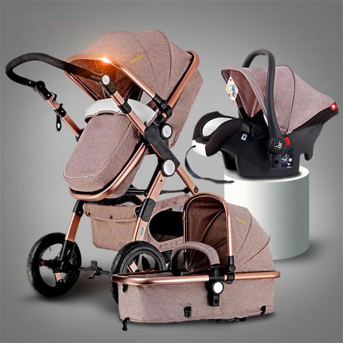 бебешки колички, класирали се в топ 3 в 1
