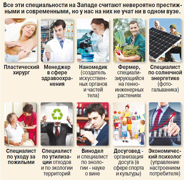 Шта се не учи у Русији?