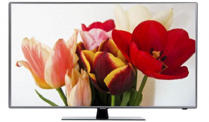 TV LCD più economica