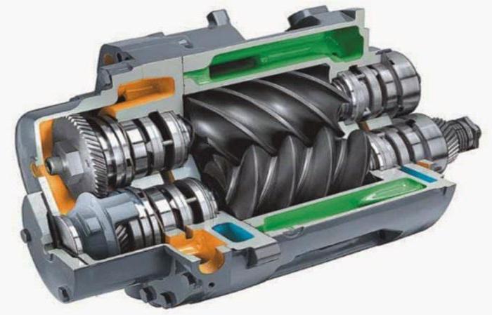 quale compressore scegliere per utensili pneumatici