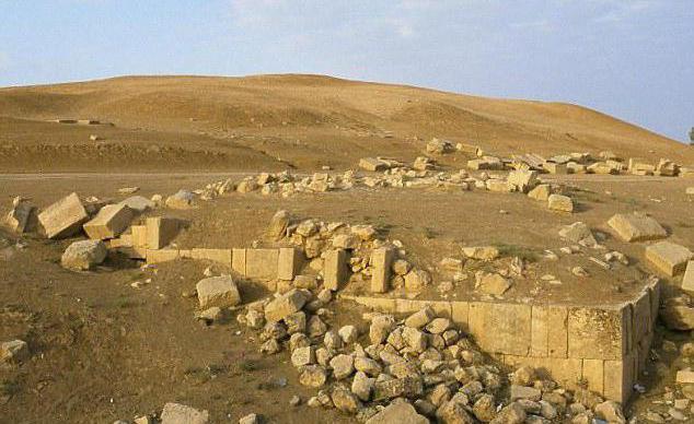 Mjesto Assyria