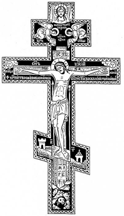 la principale differenza dell'Ortodossia dal cattolicesimo