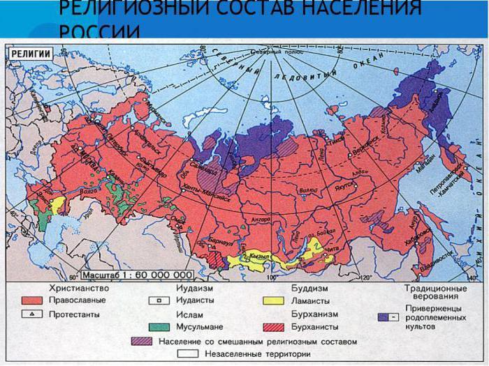 composizione nazionale della Russia