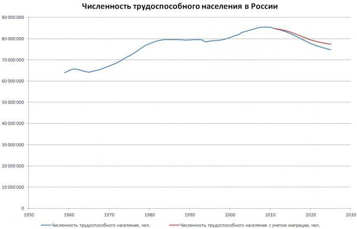 quanti ebrei vivono in Russia