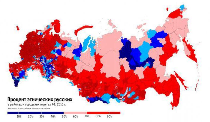quante nazioni vivono in Russia