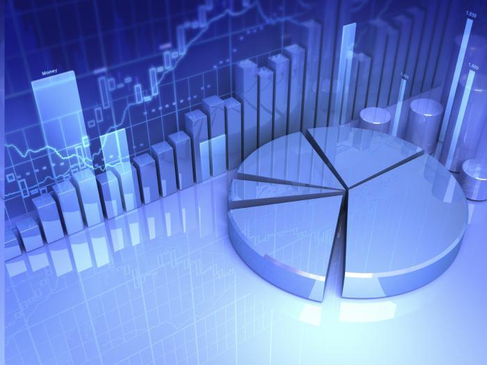 Financijski plan poduzeća