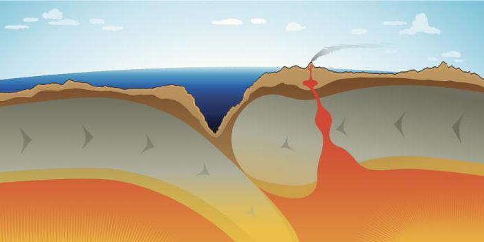 Struktura vulkana