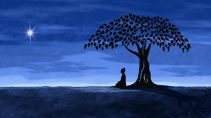 оснивач будизма