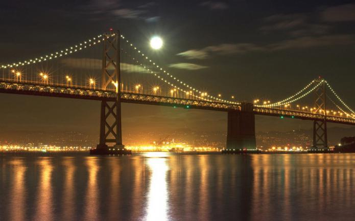 simbol mesta, ki je most zlatih vrat
