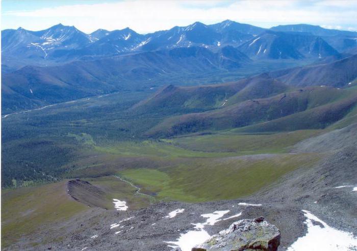 планини на континентална Евразия