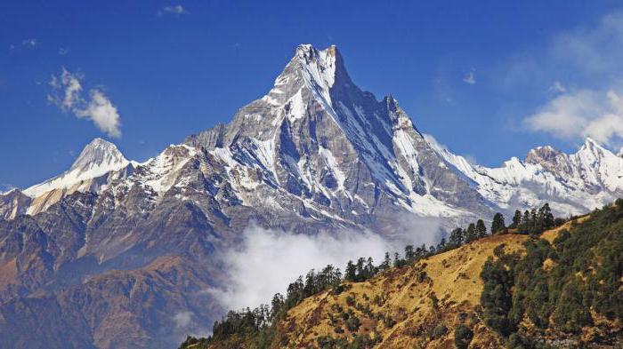най-високите планини на Евразия