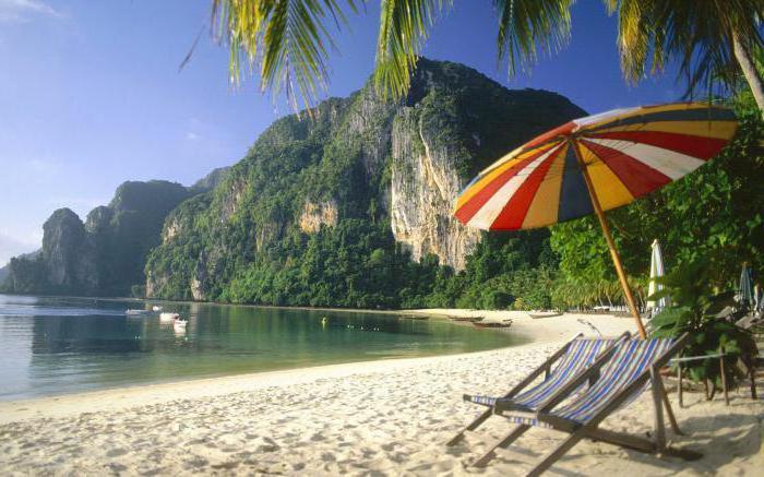 Пътуване Патонг курорт 3