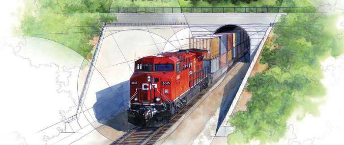 incidenti ferroviari e disastri