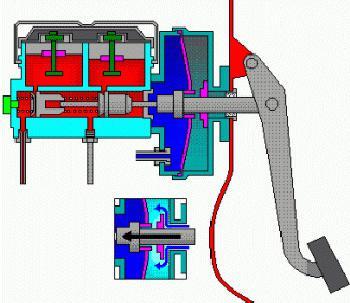 cilindro principale del freno vaz