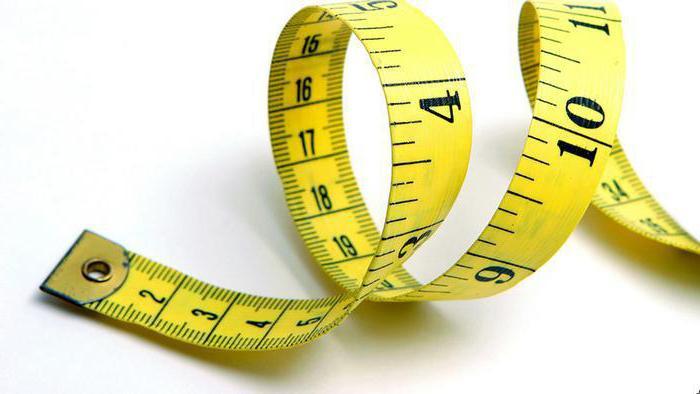 metodo di misurazione