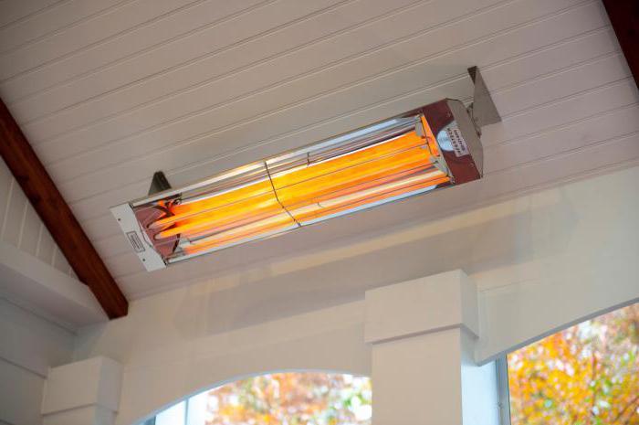 quale riscaldatore è il più economico