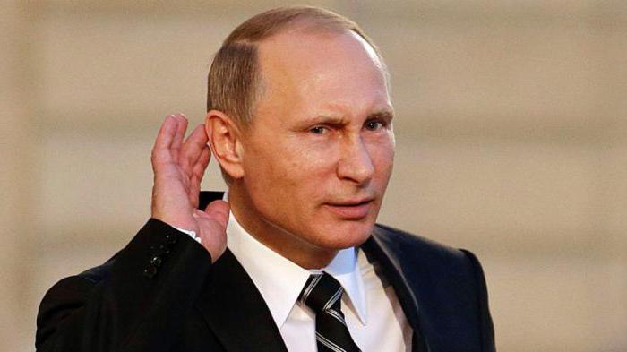 Personaggi famosi della Russia