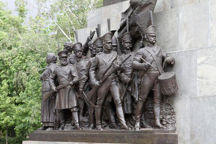 Museo della Battaglia di Borodino