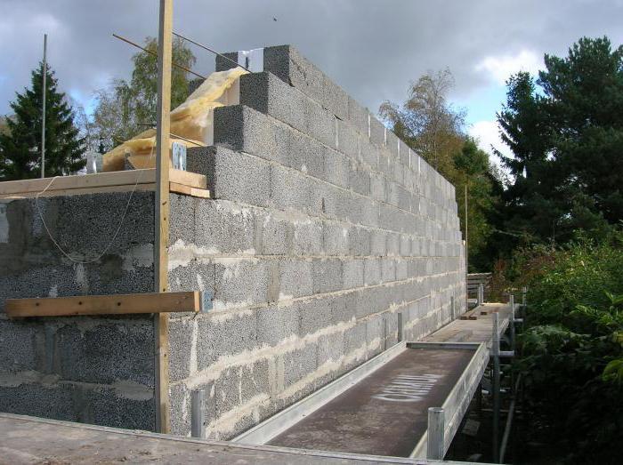 veličina bloka od gline za gradnju