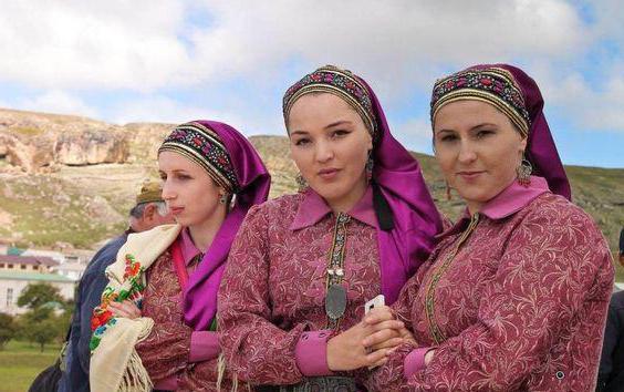 народи, живеещи в Дагестан