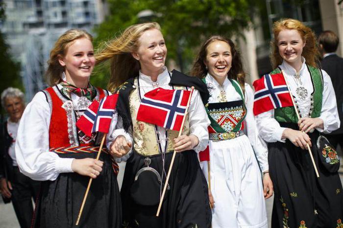 населението на Норвегия