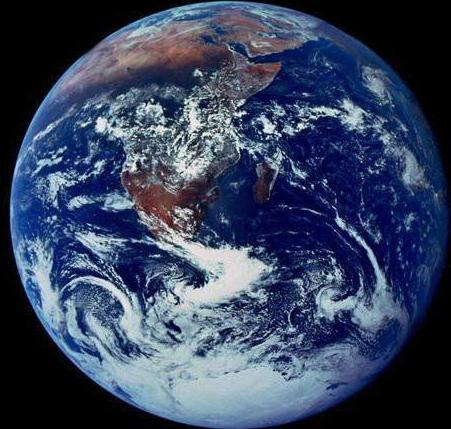 ukupno stanovništvo zemlje