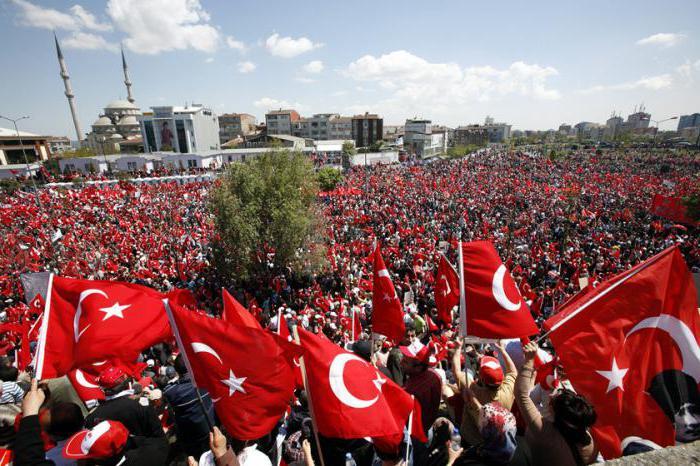 popolazione della Turchia