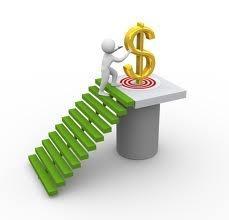 Rodzaje i wskaźniki rentowności