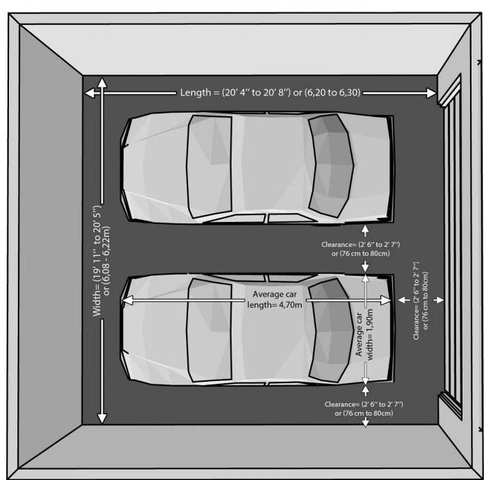 Величина гараже за 2 аутомобила