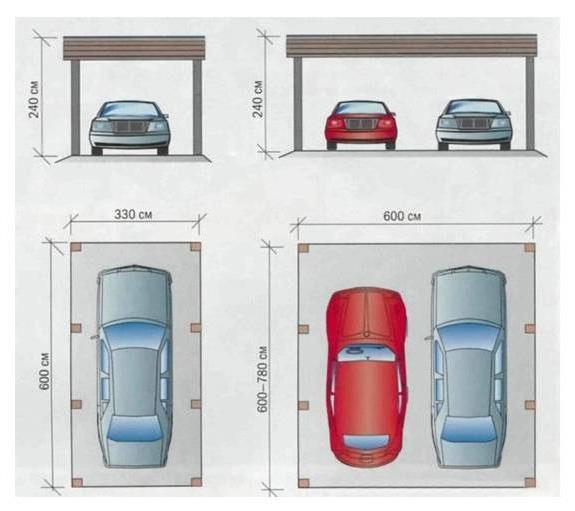 Величина гараже за један и два аутомобила