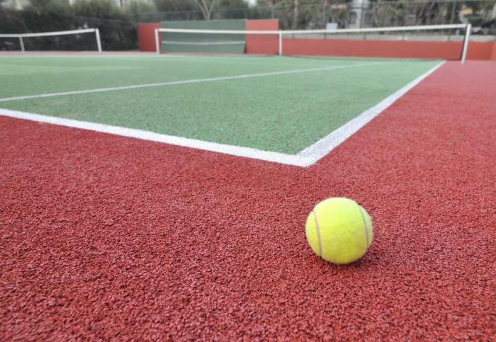 velikost tenisového kurtu