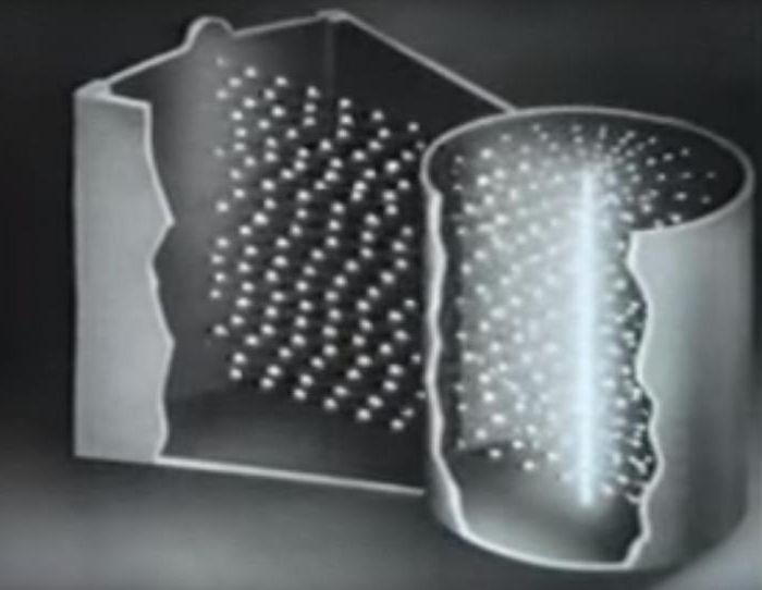iskustvo molekula krme brzine