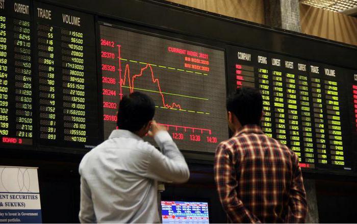 Rusko tržište dionica