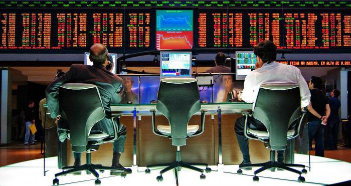 financijska tržišta dionica