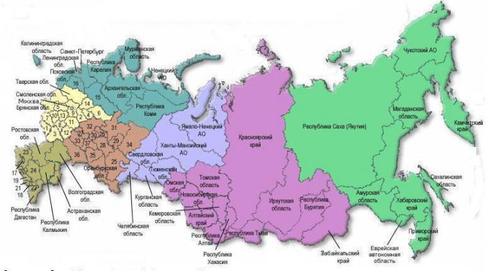 регионални власти