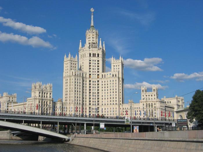 povijest zgrada u Moskvi