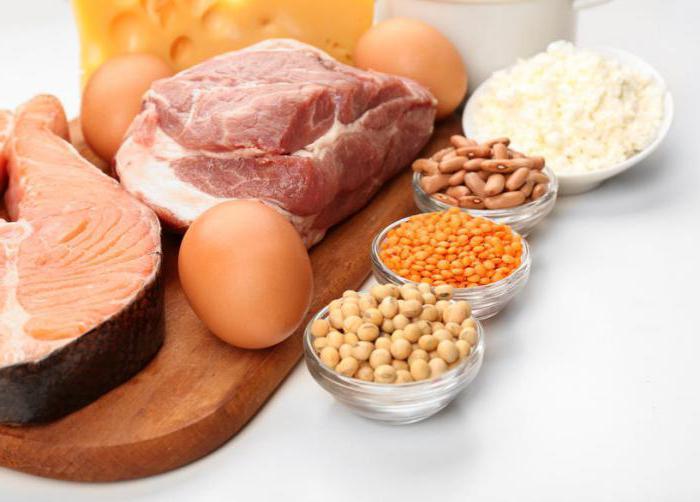 izločanje beljakovin iz sojinega proteina