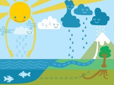 cykl wodny w przyrodzie