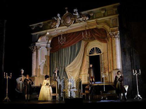 Divadelní umění 18. století