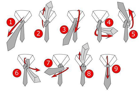 tipi di nodi di cravatta
