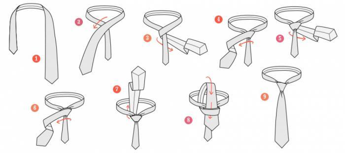 doppio nodo cravatta