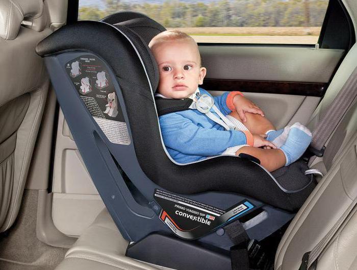 ocjena dječjih automobilskih sjedala