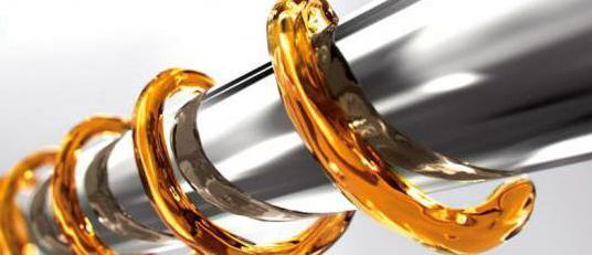 Pregledi motornega olja Totachi 5w30