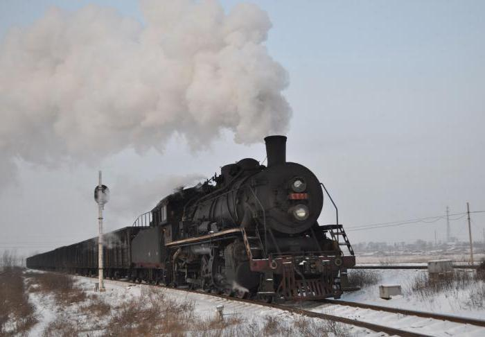 kompilator pociągu