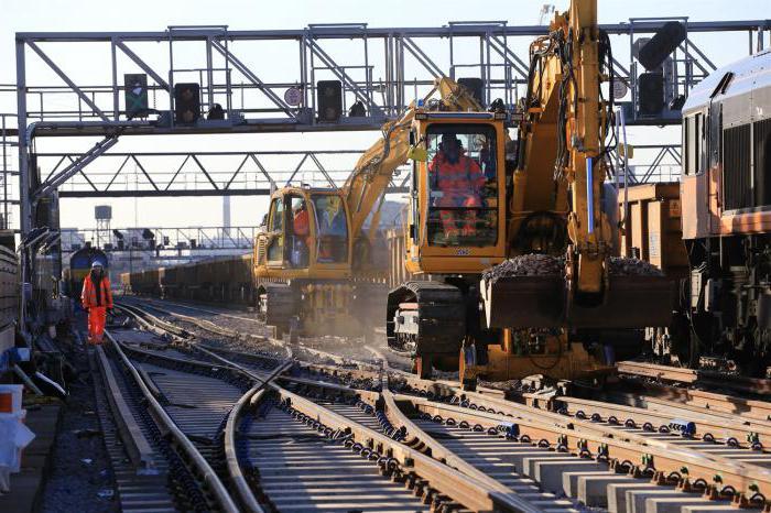 kompilator zadań pociągów